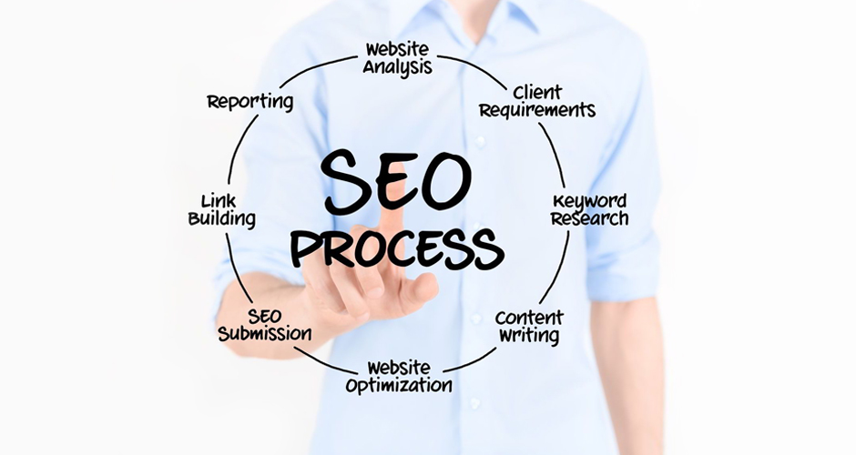 bs-art-service_SEO_optimizacia